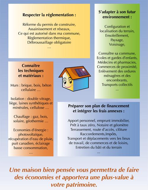 Nos missions maison de l 39 habitat durable du pays ajaccien Maison de la scandinavie et des pays nordiques